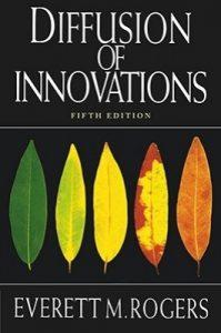 Разпространение на иновациите